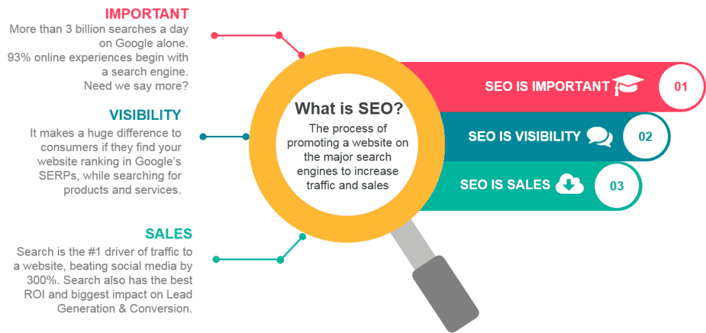 What-is-SEO.