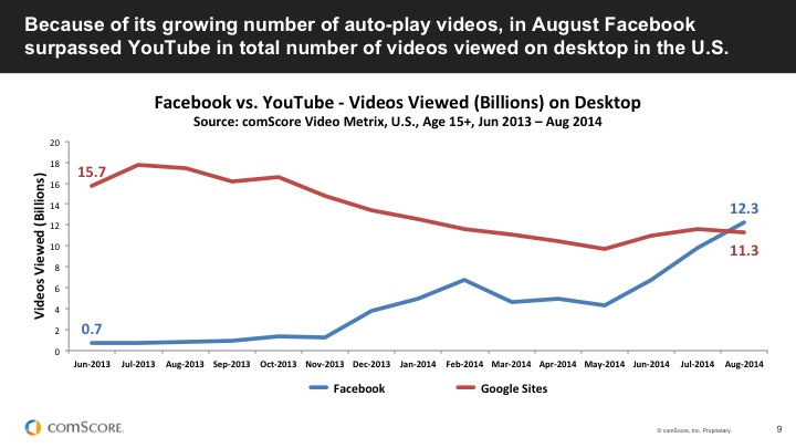 facebook-video-views